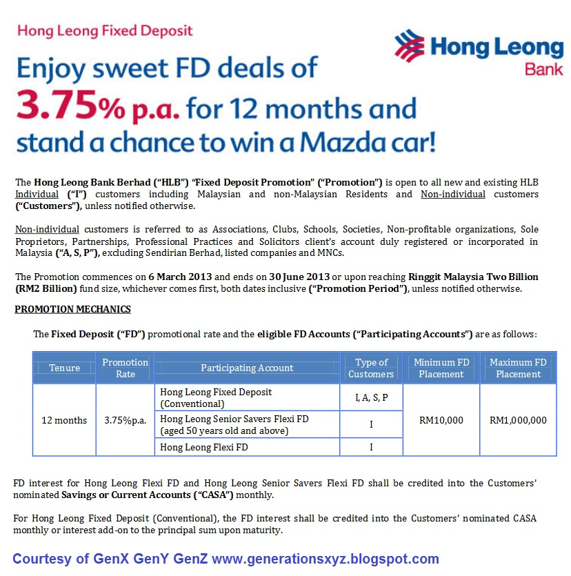 Fixed Deposit Rates in Malaysia V4