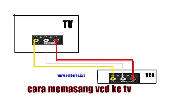 cara memasang vcd ke tv