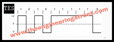 What Is Line Coding And Classification Of Line Codes??