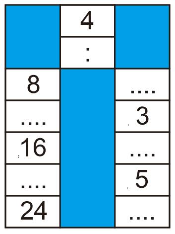 Lengkapilah Titik-titik Berikut Dengan Bilangan Yang Tepat : lengkapilah, titik-titik, berikut, dengan, bilangan, tepat, Tematik, Kelas, Subtema, Bermain, Lingkungan, Sekolah, Kunci, Jawaban, Bimbel, Brilian