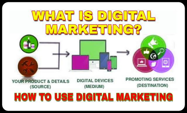 What is digital marketing? AND How to use digital marketing?