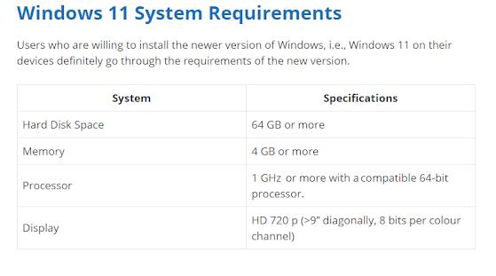 تحميل ويندوز Windows 11 اصدار الجديد برابط مباشر مع شرح التحديث