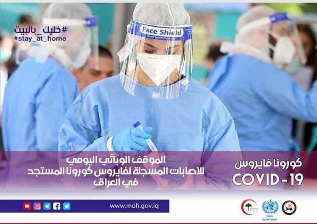 الموقف الوبائي اليومي لجائحة كورونا المستجد في العراق ليوم الجمعة المصادف 28 آب 2020