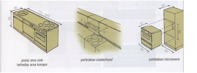 Kitchen Set 2 Mebel Antik Jaya