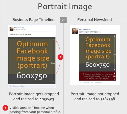 facebook post image size dimensions