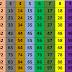 Tabla de números del 1 al 200.