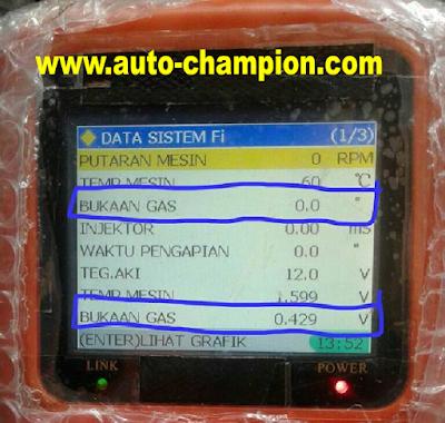 stelan gas normal