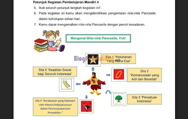 Modul Pembelajaran Luring SD Kelas 1, 2, 3, 4, 5 dan 6 Kurikulum 2013