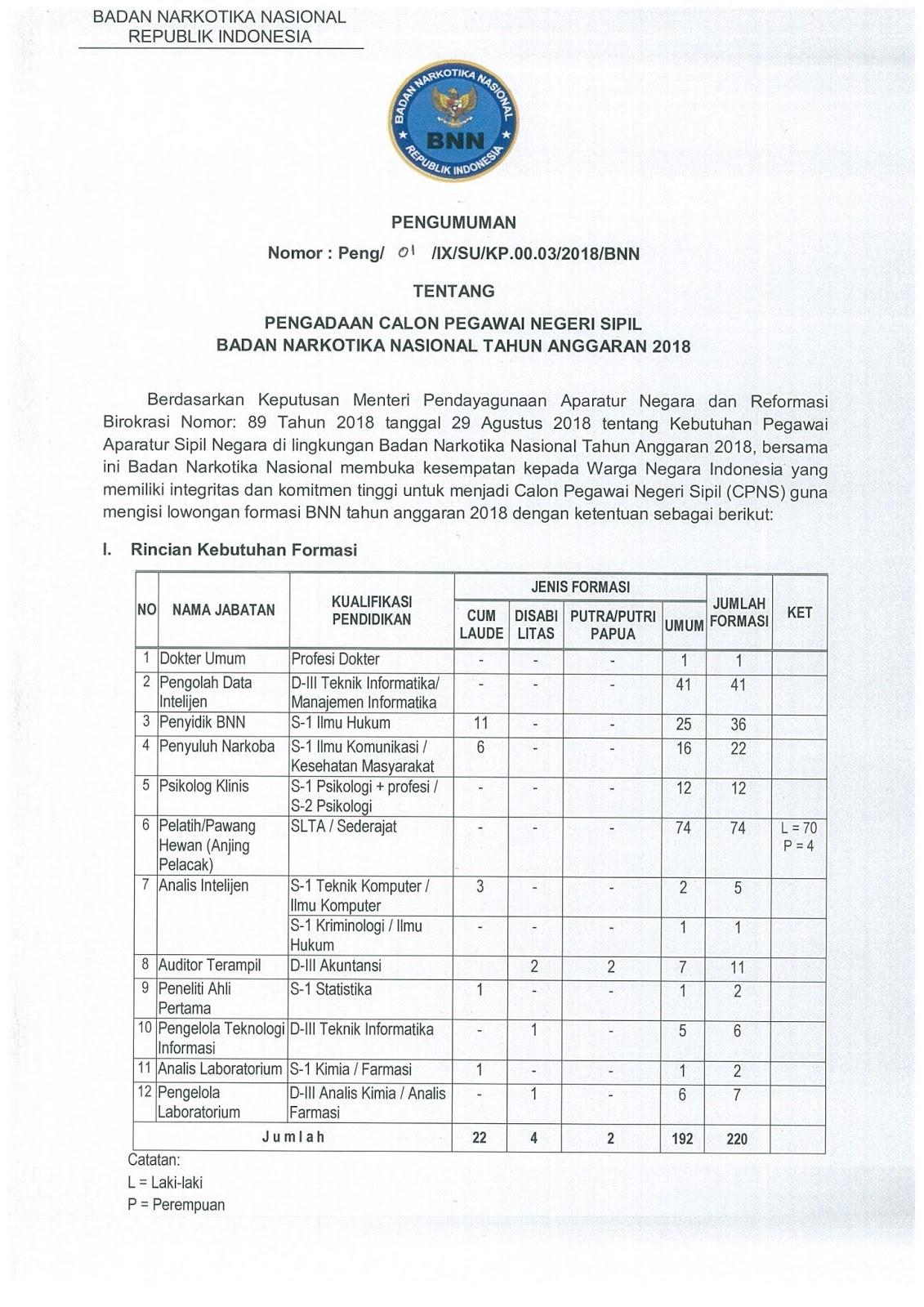 Formasi CPNS 2019 untuk lulusan slta (sma / ma / smk) sederajat...
