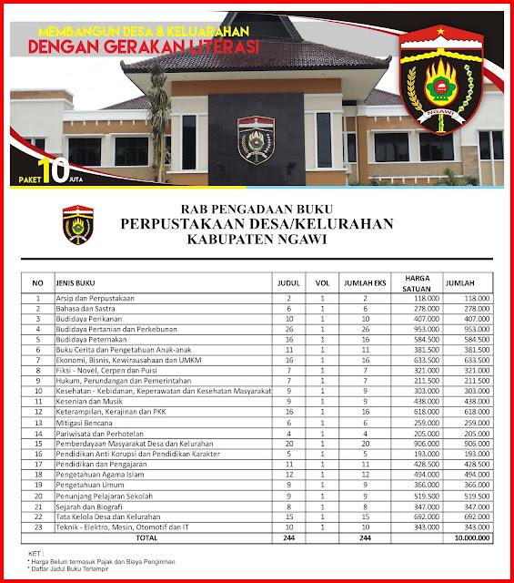 Contoh RAB Pengadaan Buku Perpustakaan Desa Kabupaten Ngawi Provinsi Jawa Timur Paket 10 Juta