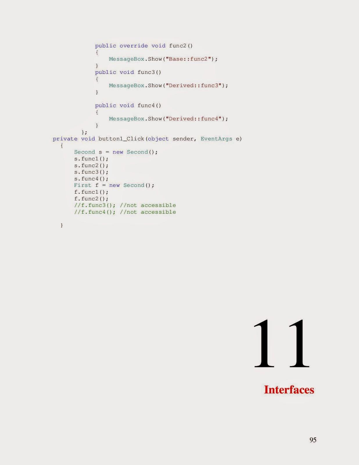 Sudhakar-Sharma-NareshIT: C# Tutorial Step By Step Guide
