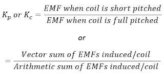 Coil Span Factor or Pitch Factor