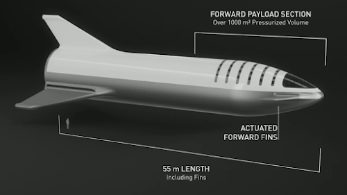 SpaceX Big Falcon Ship v2018