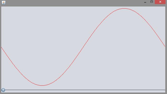 codebytes: Drawing a Sine Wave using Java Graphics [Swing]
