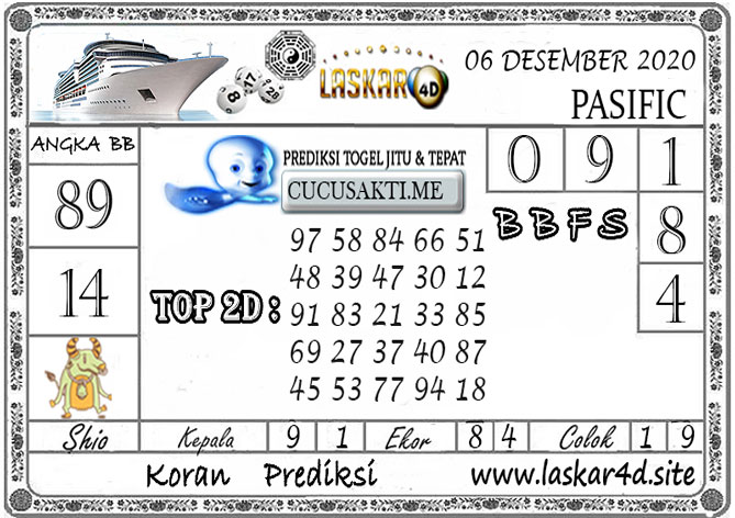 Prediksi Togel PASIFIC LASKAR4D 06 DESEMBER 2020