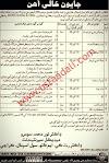 Civil Hospital Karachi Jobs - Hospital Jobs In Karachi Today