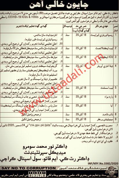 Civil-Hospital-Karachi-Jobs