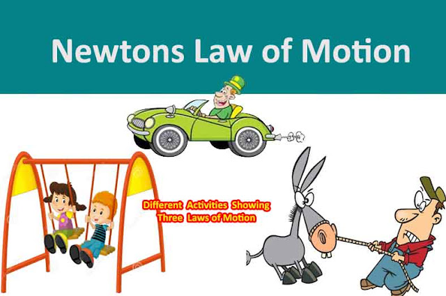 Laws of Motion By Newton - 3 Laws