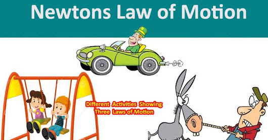Three Laws of Motion - [Newtons 3 Laws of Motion]