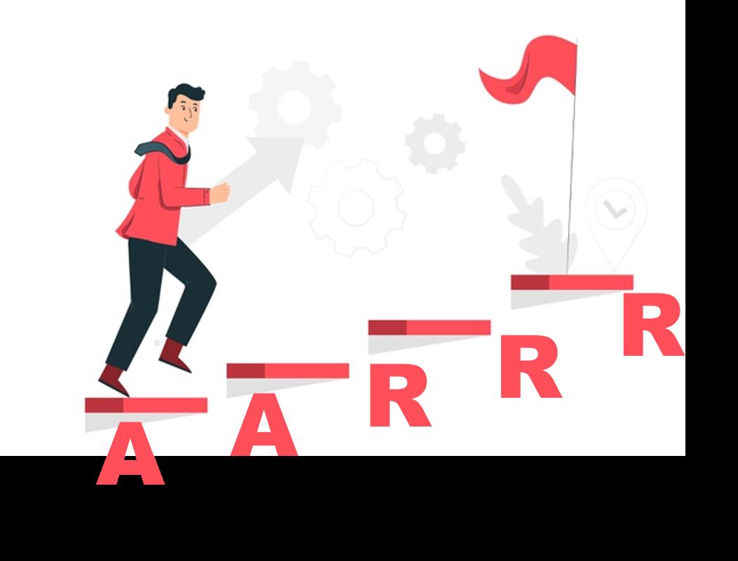 成長行銷:最適合小企業的務實行銷作法
