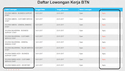 List posisi jabatan Bank BTN