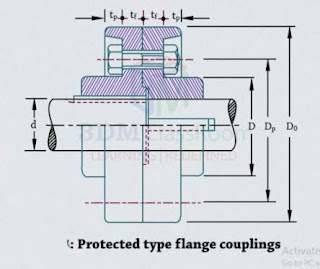 Protected type of flange coupling
