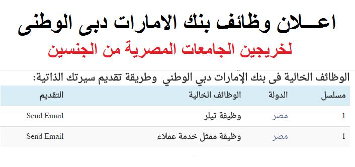 إعلان وظائف بنك الامارات دبى للجنسين بجميع المحافظات للمؤهلات العليا متاح ليوم 31 ديسمبر 2016 والتقديم على الانترنت
