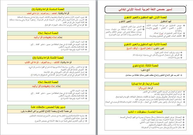 سير حصص اللغة العربية للسنة الأولى إبتدائي - word