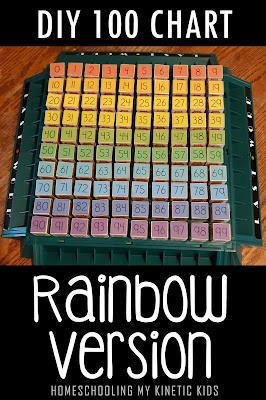 rainbow 100 chart