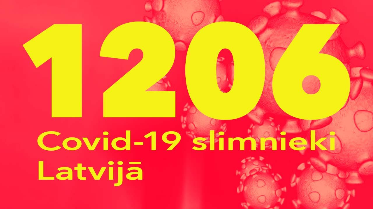 Koronavīrusa saslimušo skaits Latvijā 25.07.2020.