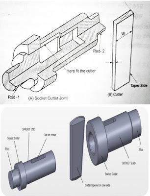 Socket and Spigot Cotter Joint (सॉकिट और स्पीगॉट कॉटर ज्वाइन्ट)