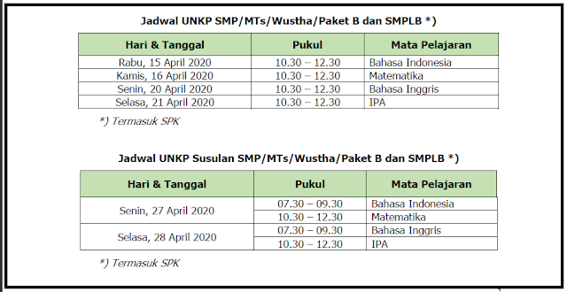 Jadwal Resmi UNKP Susulan SMP/MTs/Wustha/Paket B dan SMPLB