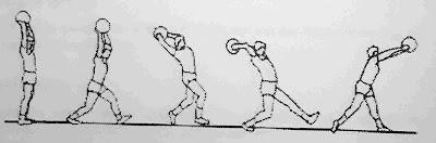 Medicine Ball Javelin Quadrathlon