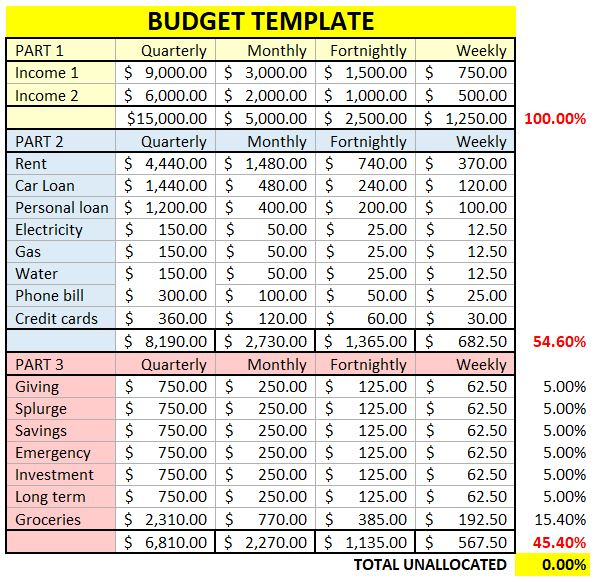 Barefoot investor template income vs expense