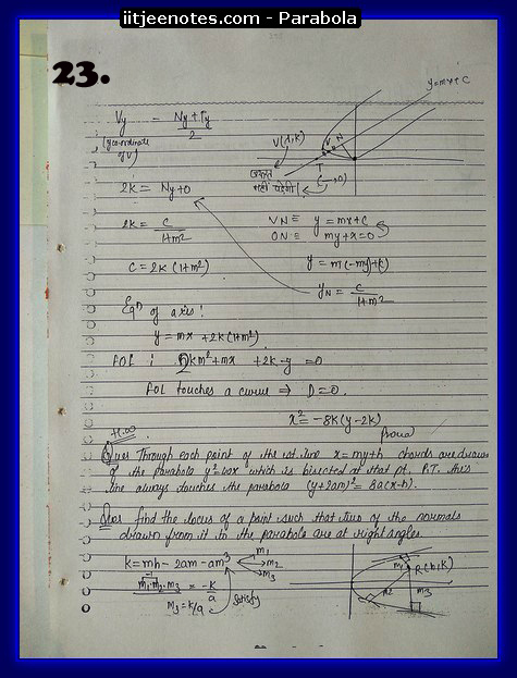 parabola images2