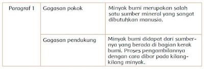 Paragraf 1 www.simplenews.me