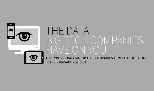 The Data the Big Tech Companies Have On You