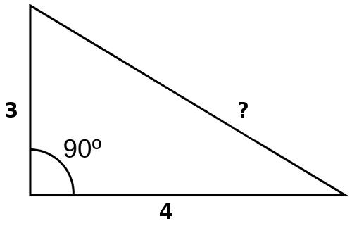 شرح درس مبرهنة فيتاغورس بالتدقيق و التفصيل - الثالثة اعدادي