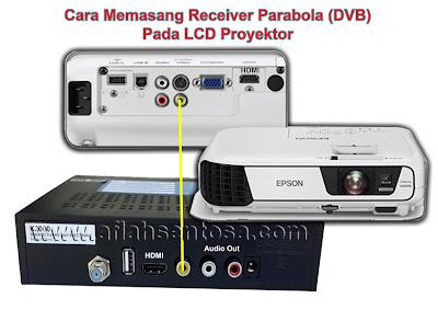 Cara Memasang Receiver Parabola ke LCD proyektor