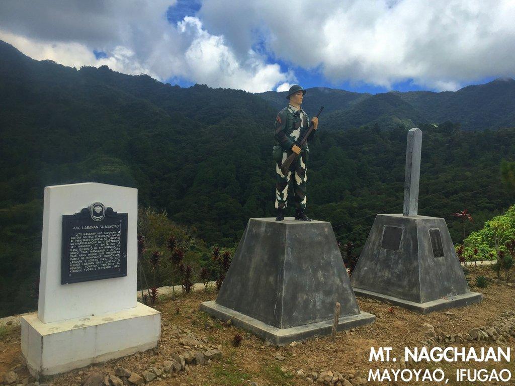 Mount Nagchajan