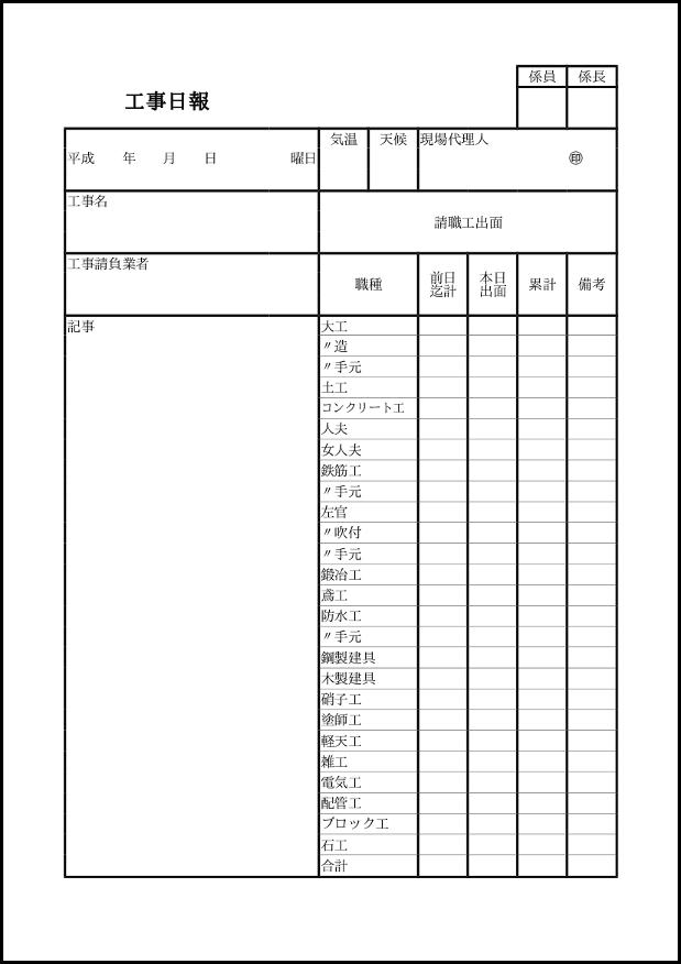 工事日報 014