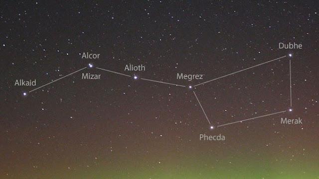 Big Dipper Constellation