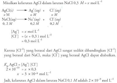 Pengaruh ion senama terhadap kelarutan