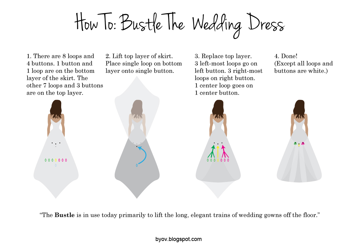 BYOV: Bring Your Own Vegetables: How To Bustle A Wedding