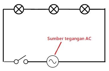 simbol tegangan ac