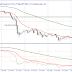 تحليل اليورو دولار.. غلق نصف العقود وتعديل وقف الخسارة