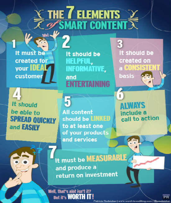 7-element-of smart-Content-writing-Infographics-550x650