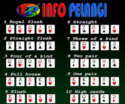 Susunan-Peringkat-Kartu-Tertinggi-IDN-Poker