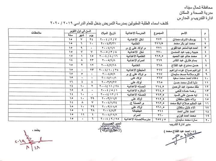 اسماء الطلبة والطالبات المقبولين بمدارس التمريض بشمال سيناء للعام الدراسي 2019 / 2020 3