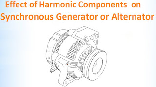 Effect-Harmonic-Components-Synchronous-Generator-Alternator-induced-emf